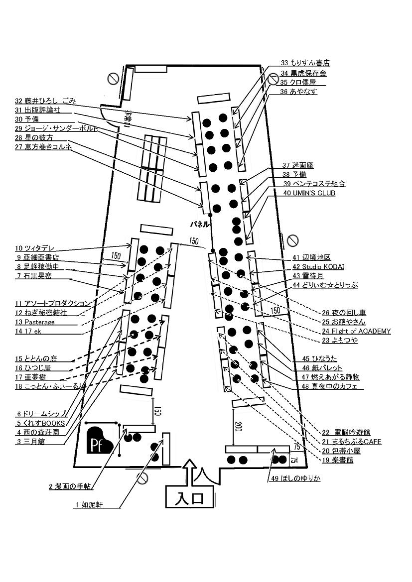 サークル配置図